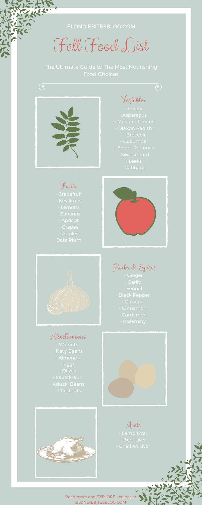 Fall Food List