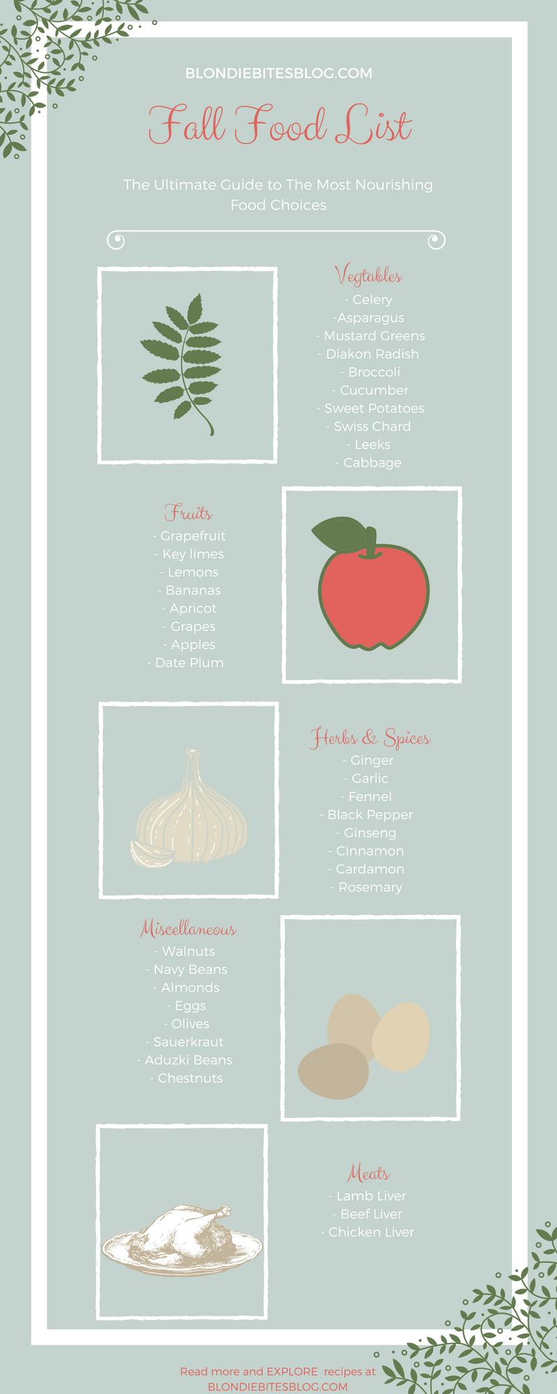 Fall Food List